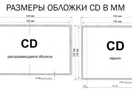 Размеры обложки CD