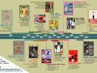 Стили графического дизайна в истории